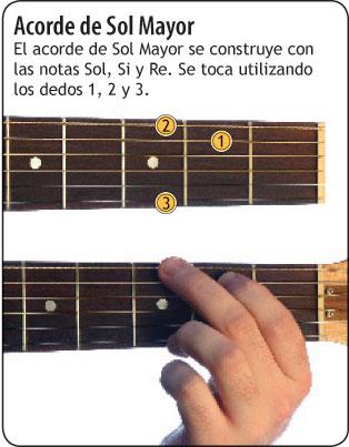 Aprender a tocar guitarra criolla para principiantes online dating 4
